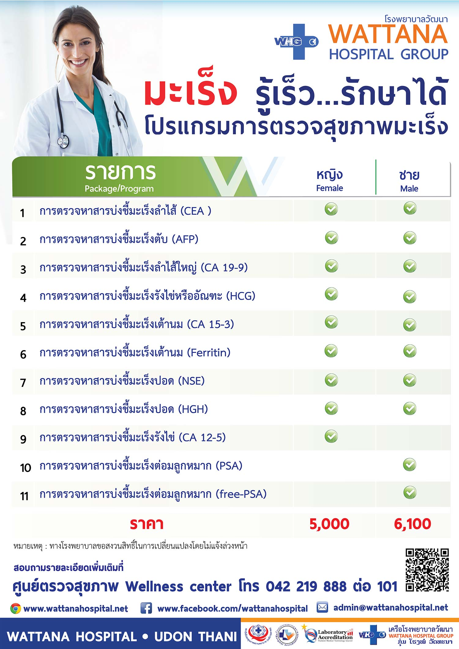 Cancer-Check-Up-2018