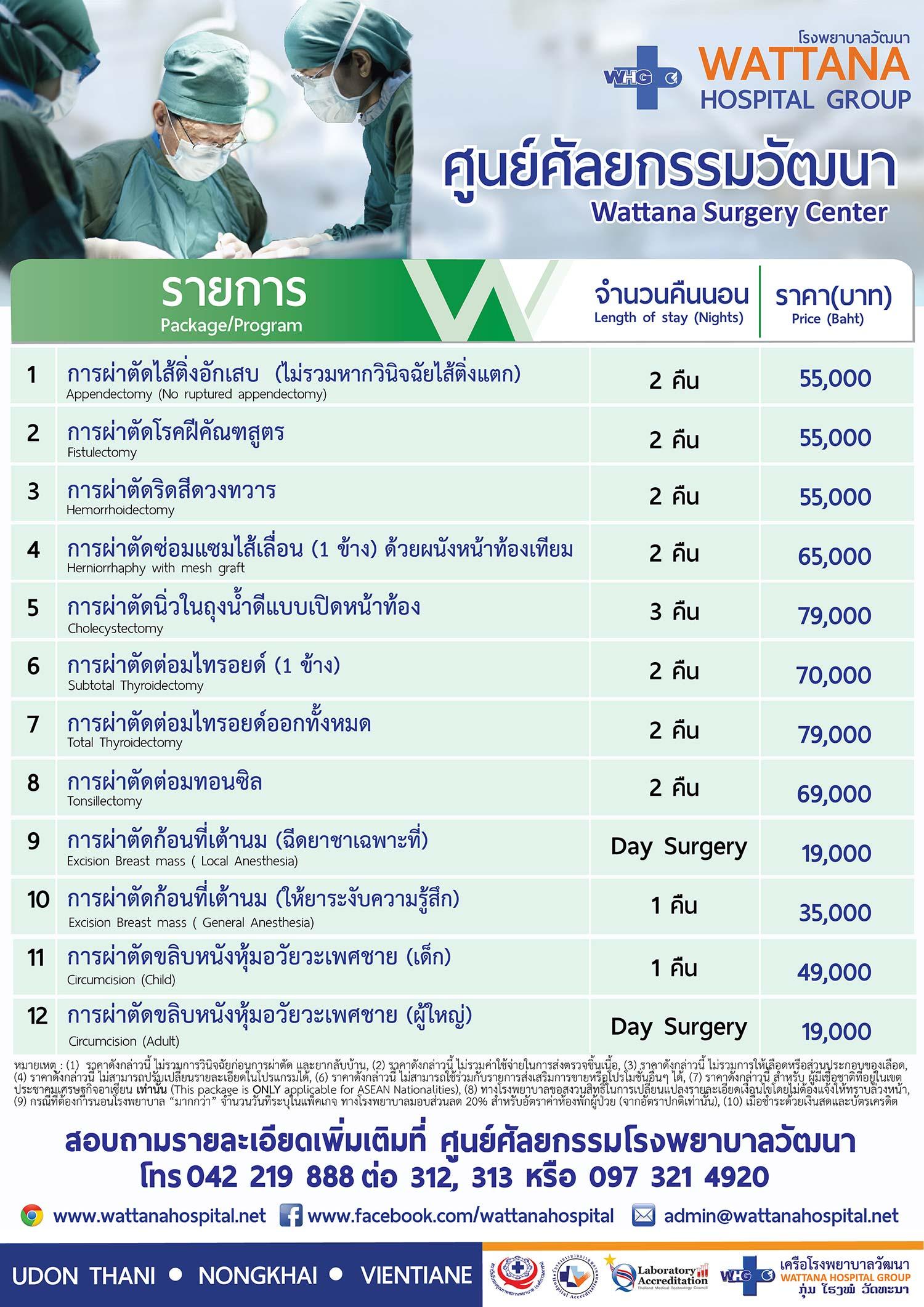 Wattana Gastroscopy & Colonoscopy Package